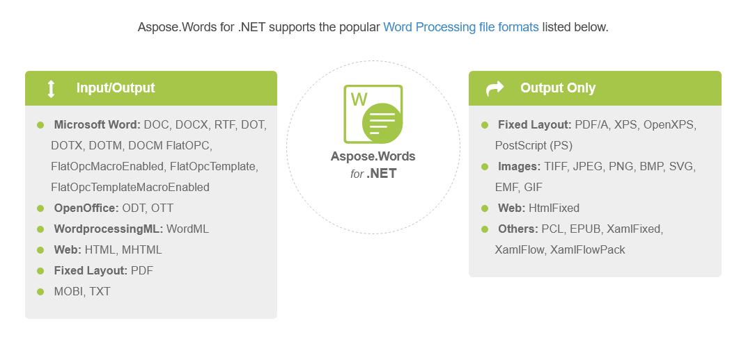 Aspose.Words for .NET